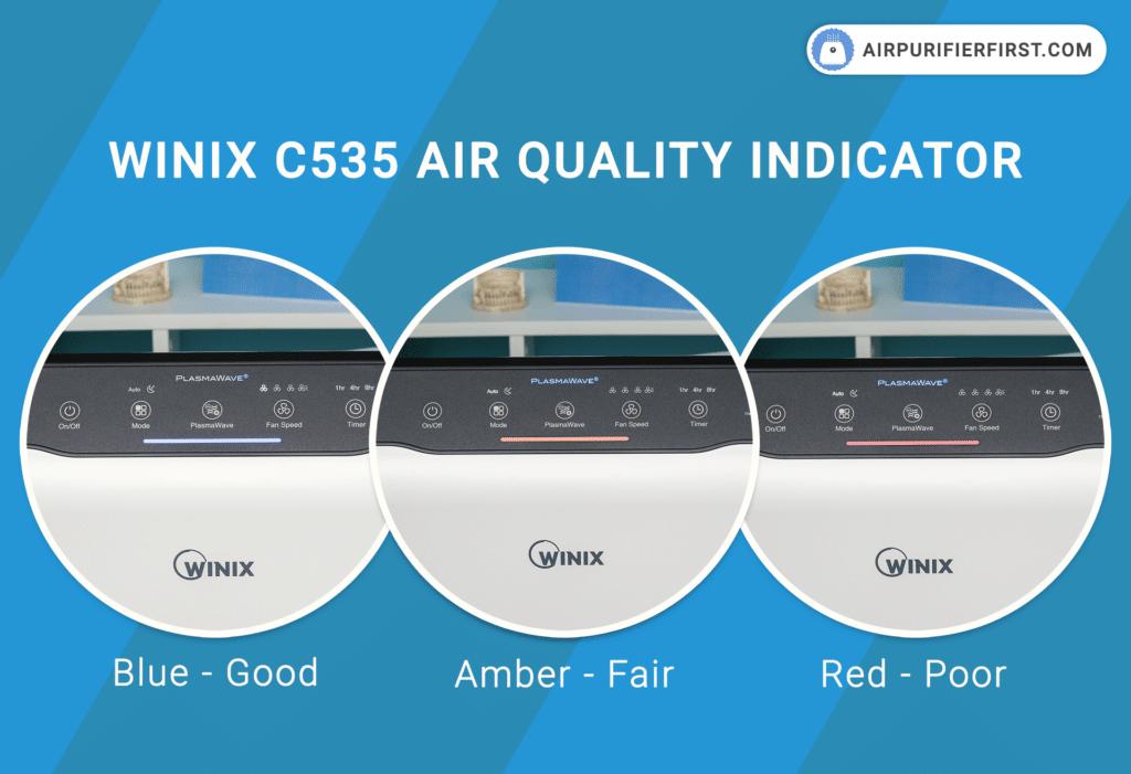 Winix C535 Air Quality Indicators