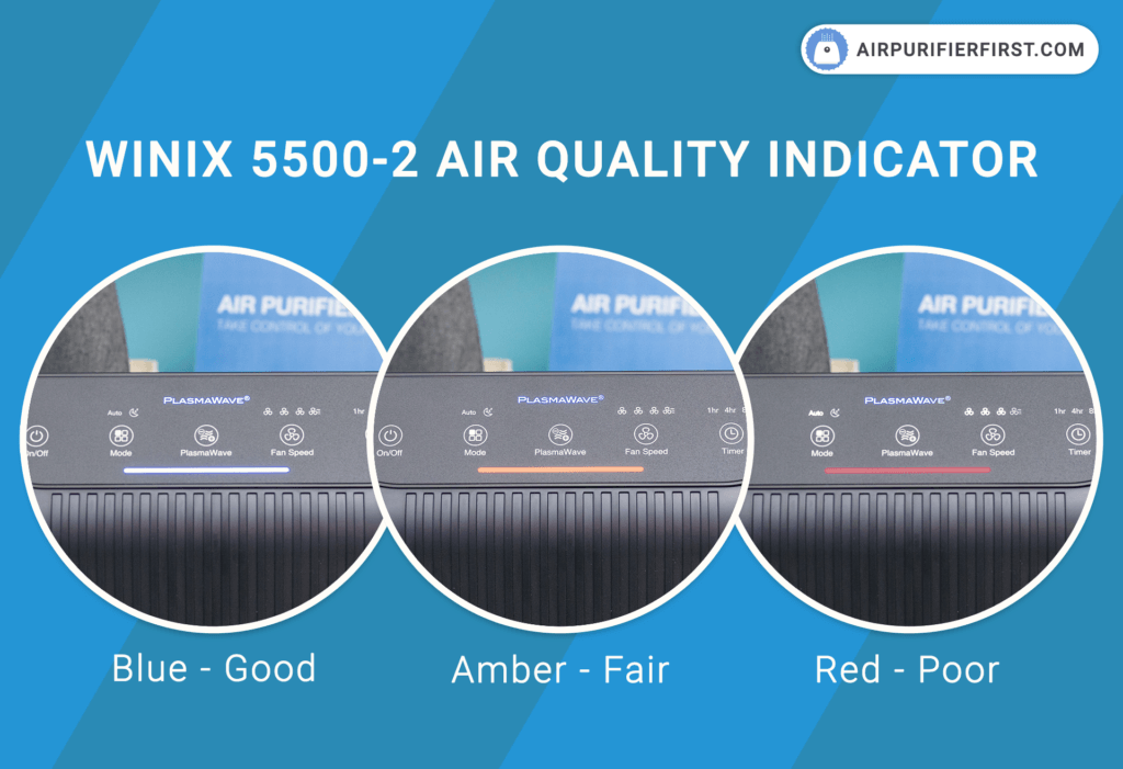 Winix 5500-2 Air Quality Indicator - Three Different Lights