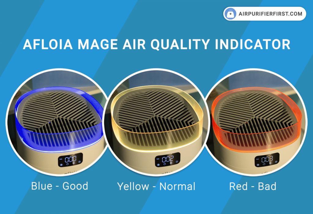 Afloia Mage - Air Quality Indicators