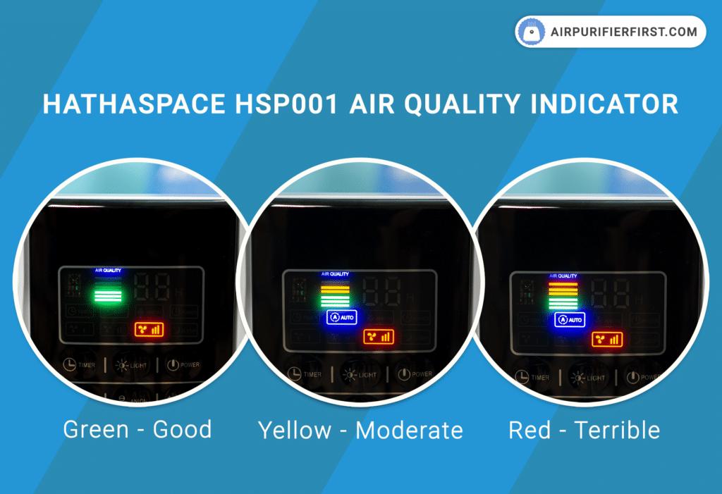 Hathaspace HSP001 Air Purifier - Smart Sensor