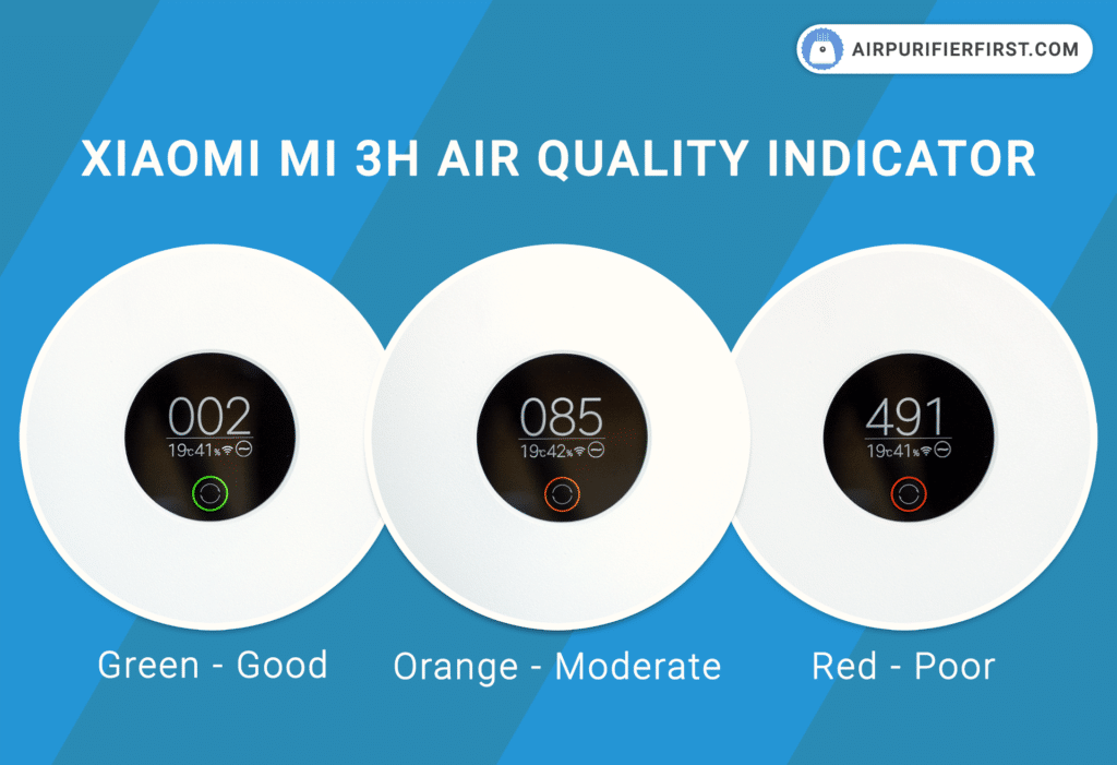 Xiaomi Mi Air Purifier 3H - Air Quality Indicators